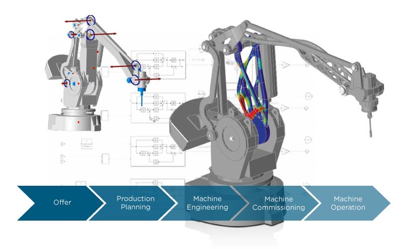 Systemsimulation für einen ganzheitlichen Digitalen Zwilling